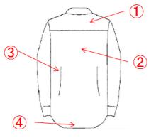 Yシャツパーツの名称 (裏)
